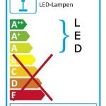 LED-WANDLAMPE 3 WATT, DESIGN