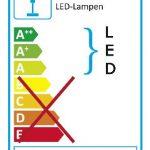 LED-Lampe Wand oder Decke klein Garten quadrat weiss